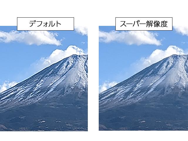 スーパー解像度比較例